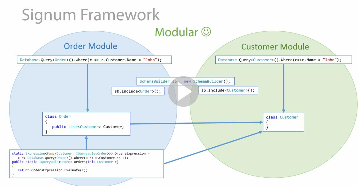 Signum Framework